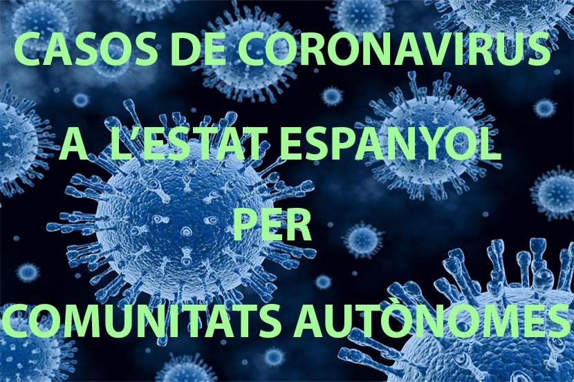 Casos de coronavirus a l'Estat espanyol